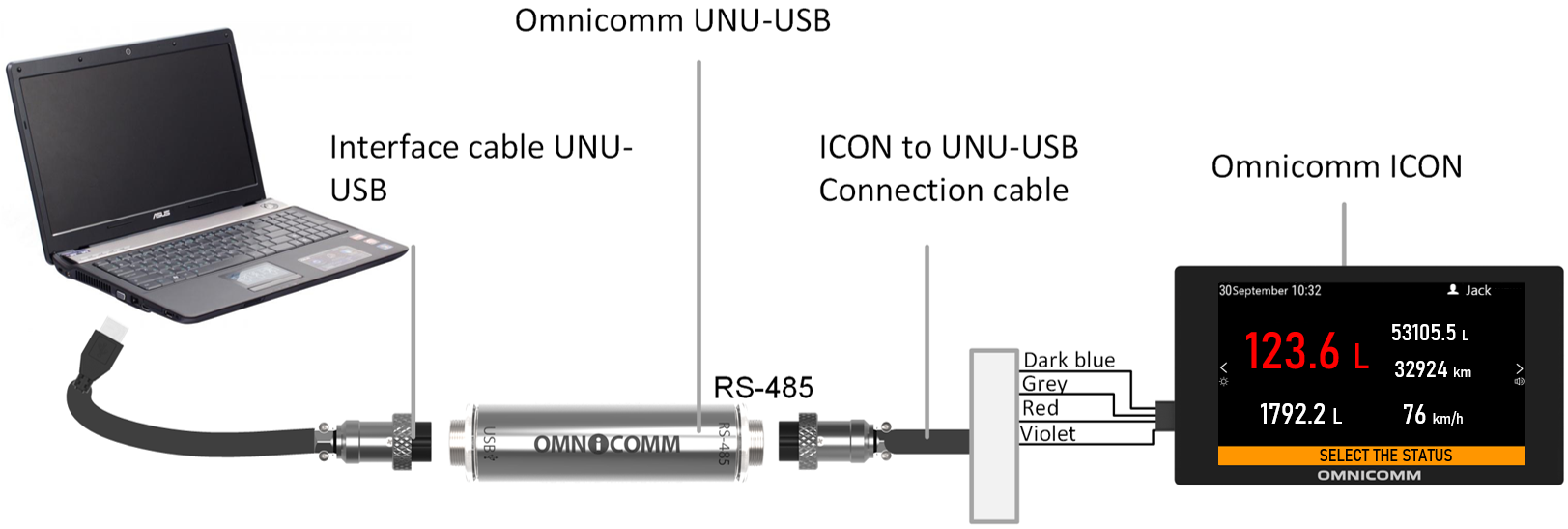 The Omnicomm ICON connection diagram to a PC