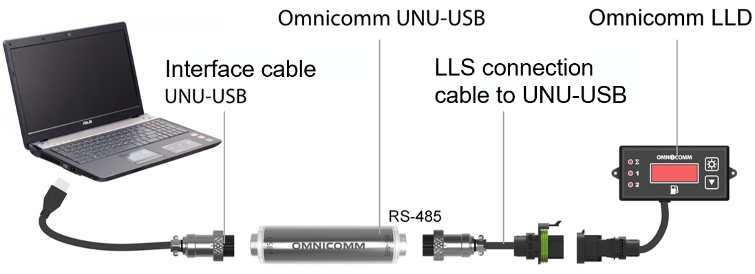 Scheme of connecting the Omnicomm LLD to the PC using Omnicomm <k style='word-break:keep-all;white-space:nowrap'>UNU-USB</k>
