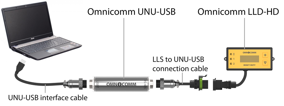 Scheme of connecting the <k style='word-break:keep-all;white-space:nowrap'>Omnicomm LLD-HD</k> to the PC