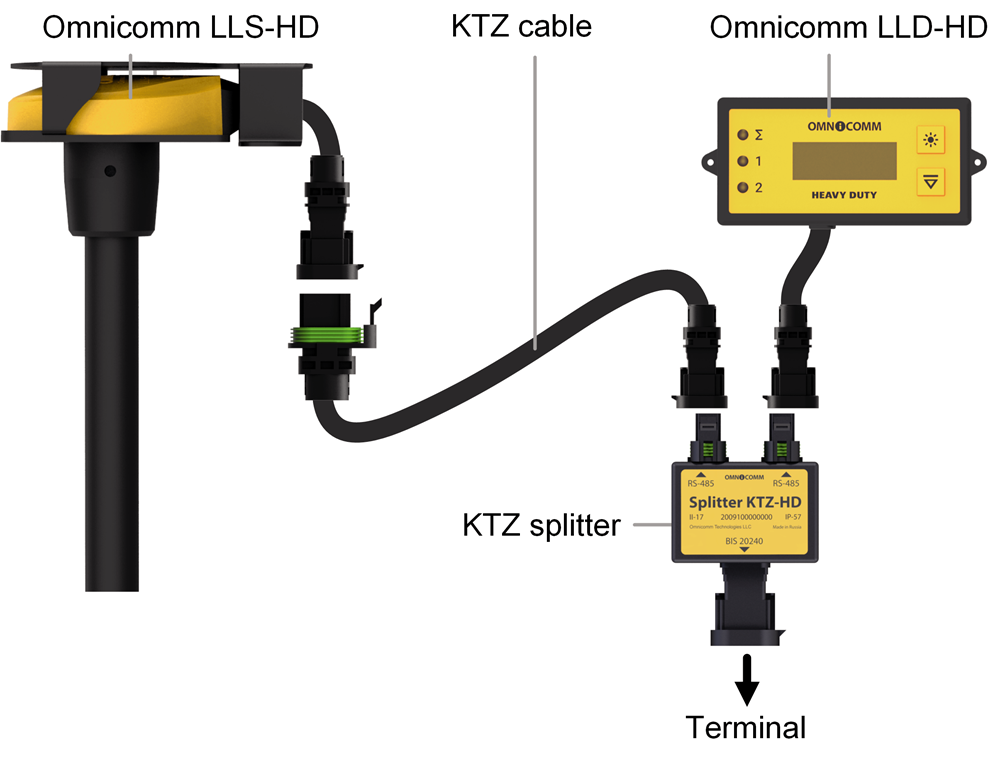 Scheme of connecting the <k style='word-break:keep-all;white-space:nowrap'>Omnicomm LLD-HD</k> indicator with <k style='word-break:keep-all;white-space:nowrap'>Omnicomm LLS-HD</k> sensor
