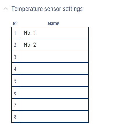 Temperature sensor configuration
