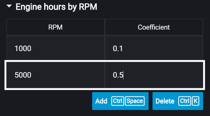 Engine hours by RPM