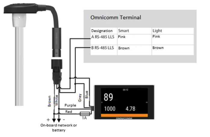 Connection of several Omnicomm LLS sensors