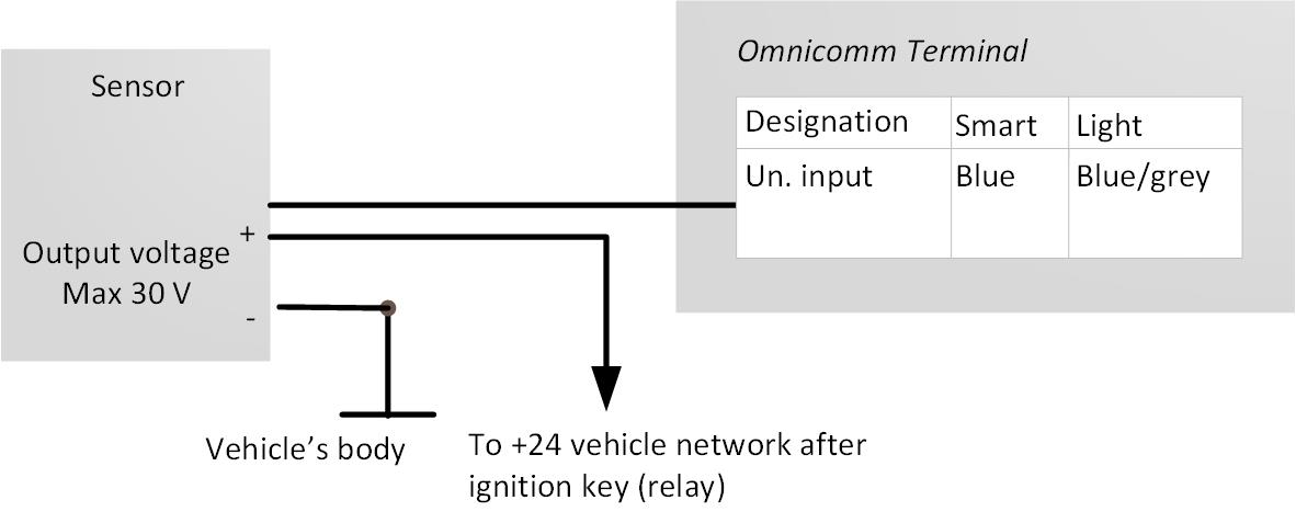 Conneciton of analog sensor of voltage output