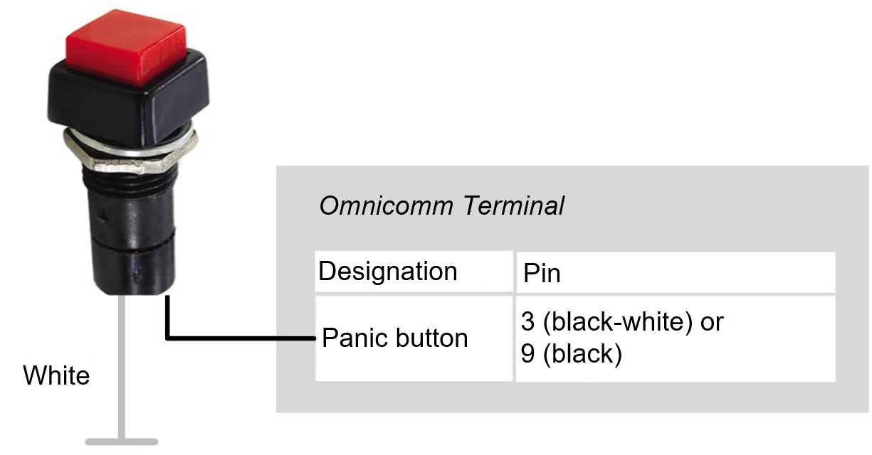 Connection of panic button