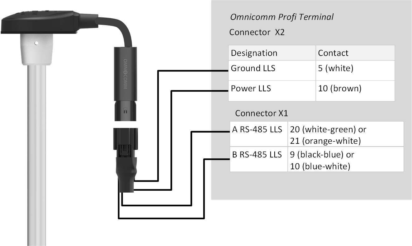 Connect Omnicomm LLS fuel level sensor