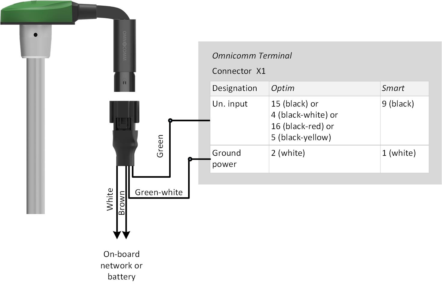Connection of the Omnicomm fuel level sensor Omnicomm LLS 30160