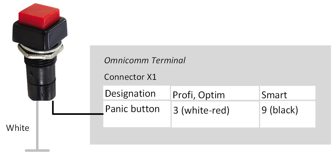 Connection of the panic button