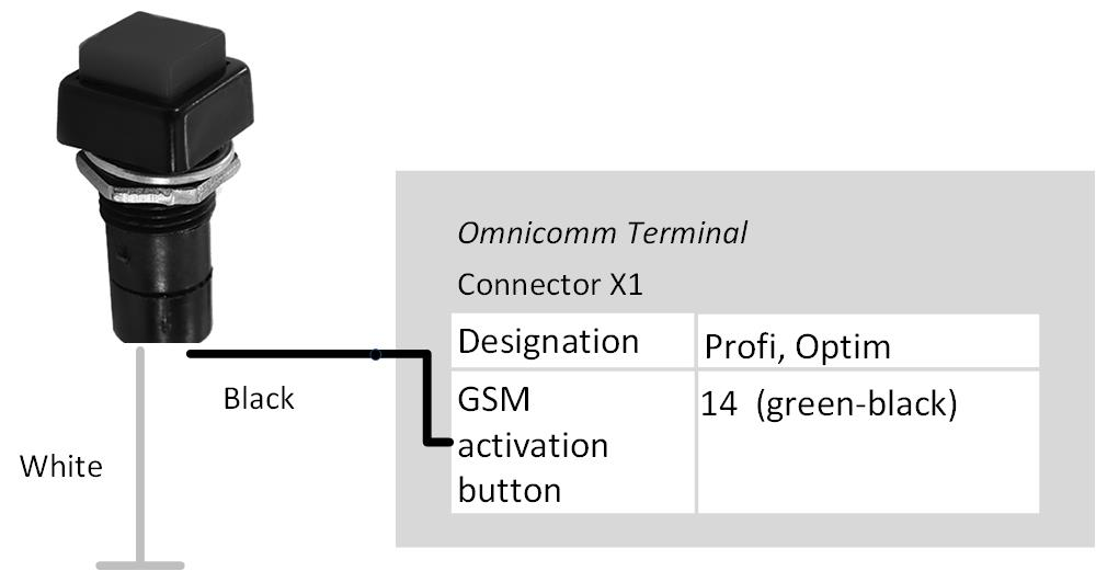 Connection of the GSM activation response button