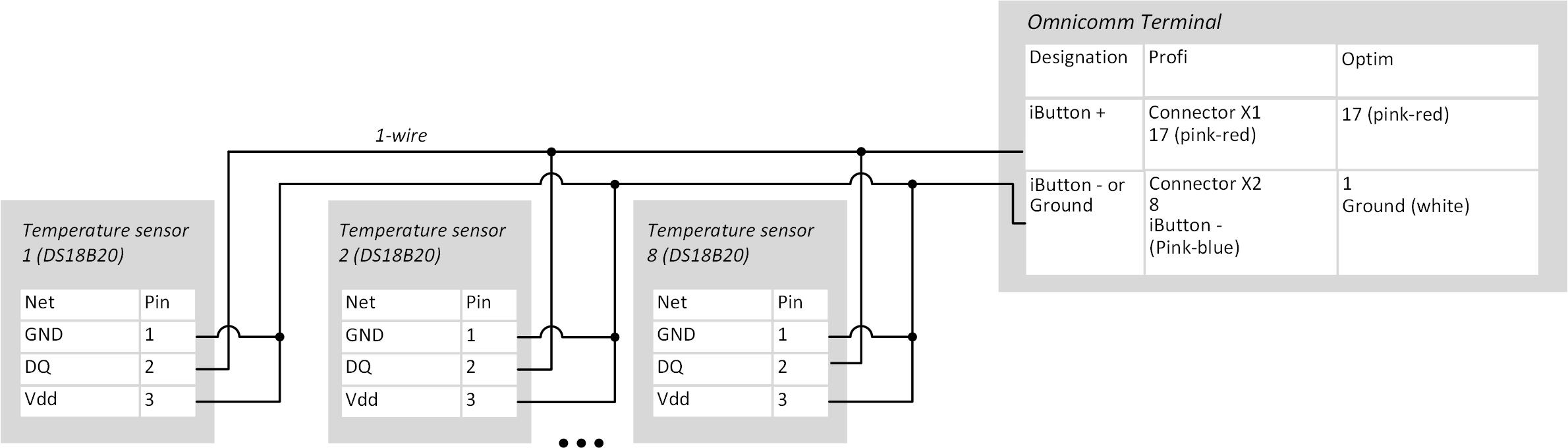 Connection of temperature sensors