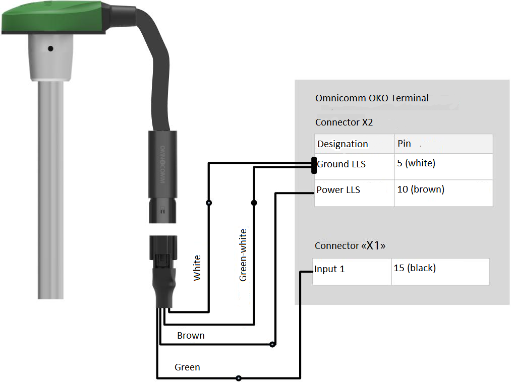 Connection of fuel level sensor