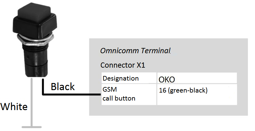 GSM call button connection
