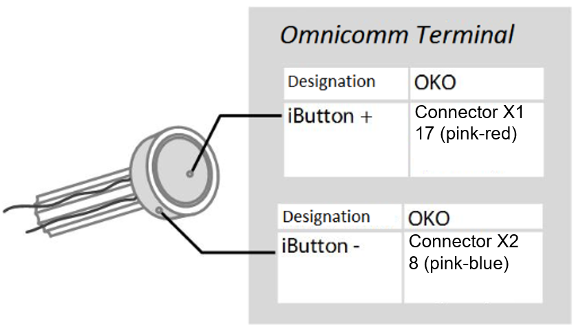 Connection of iButton