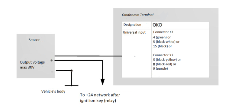 Connetion of analog sensor with voltage output